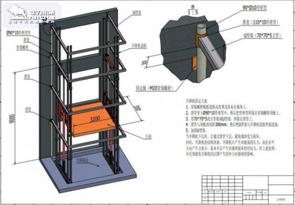 导轨链条式液压升降货梯下降采用自身重量和货物重量,因此比普通货梯